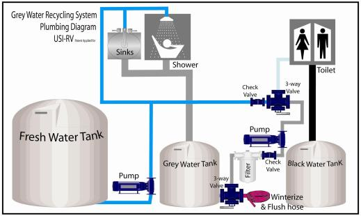 Tank Saver Plumbing Diagram
