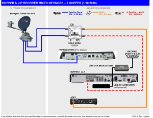 DISH TV RV Network Diagrams  Page 11  iRV2 Forums