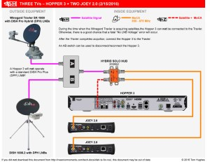 Hopper 3 Installation  Satellite TV and Radio on the Road