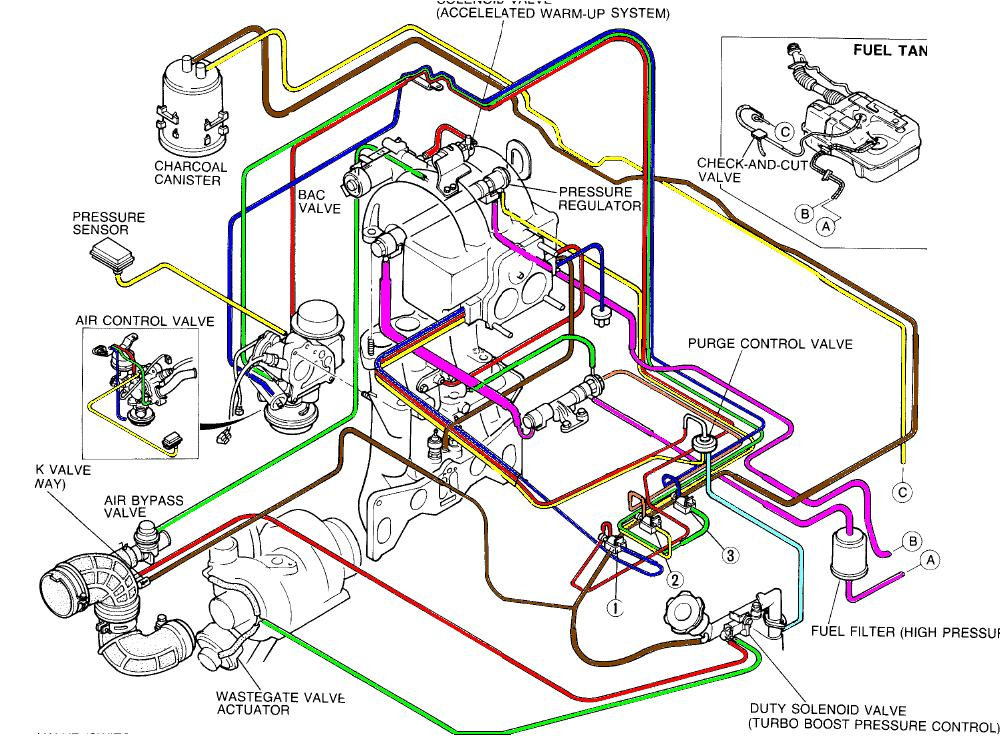 S5 TII Vacuum Diagram?