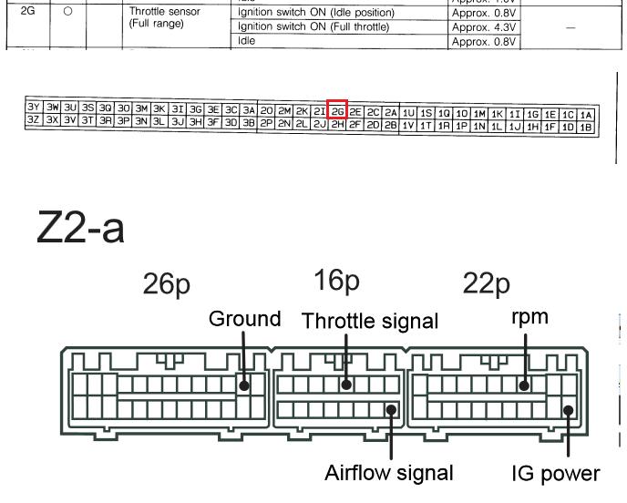 Apexi Rotor/throttle Q? *NEO* 2ndgen