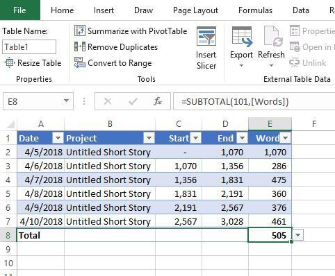 Excel Table Average
