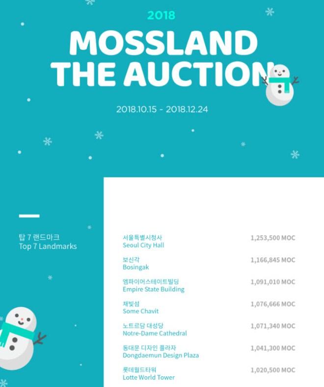 Mossland 2 2 Jan 2019.jpg
