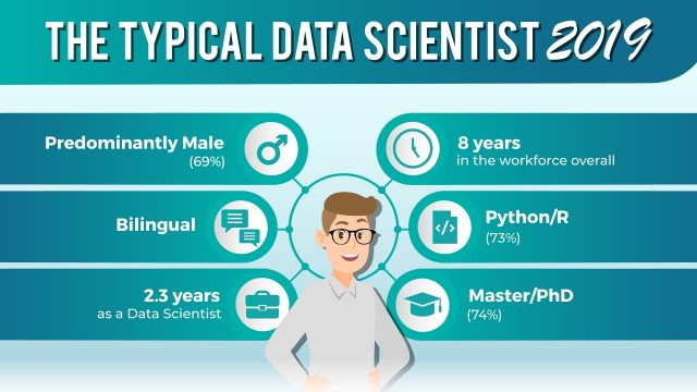 typical-data-scientist-header