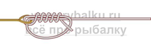 釣りノード - フックリンミング写真2を綴じる方法2