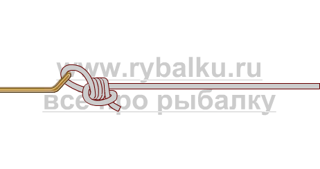 Балық аулау түйіндері - ілгектің дуланы слоты 3-суретін қалай байланыстыруға болады