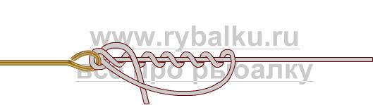 Балық аулау Түйіндер - ілгек құлыпталған қан суретін қалай байланыстыруға болады