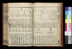 "Page from ""Liu jing tu"" of 1743 showing the 8 trigrams of Yin and Yang (Chinese 3)."