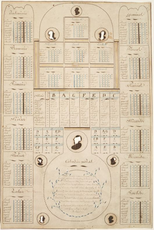 French Revolutionary calendar, 1804, French MS 147