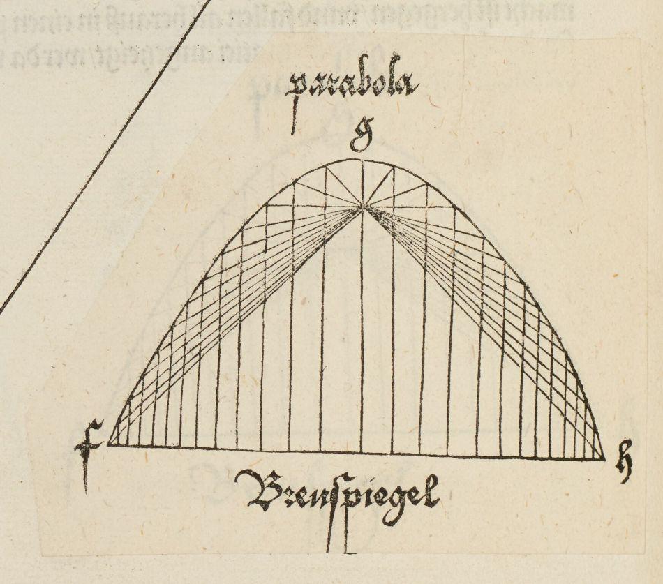 Parabola1