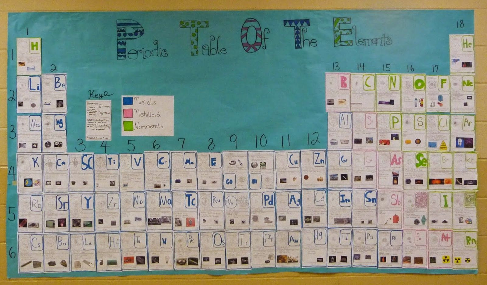 30 Building The Periodic Table Worksheet