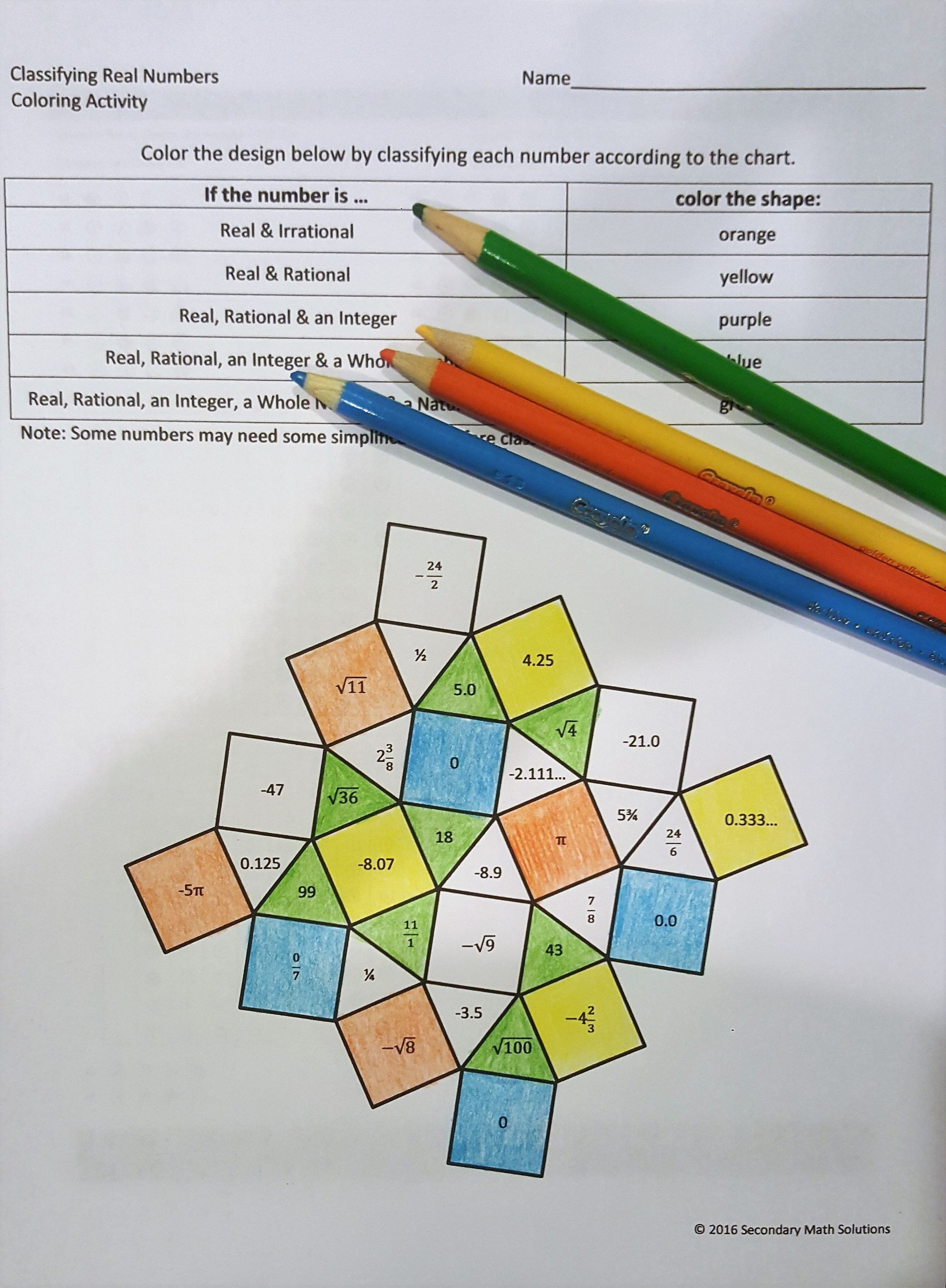 30 Classifying Numbers Worksheet Answers