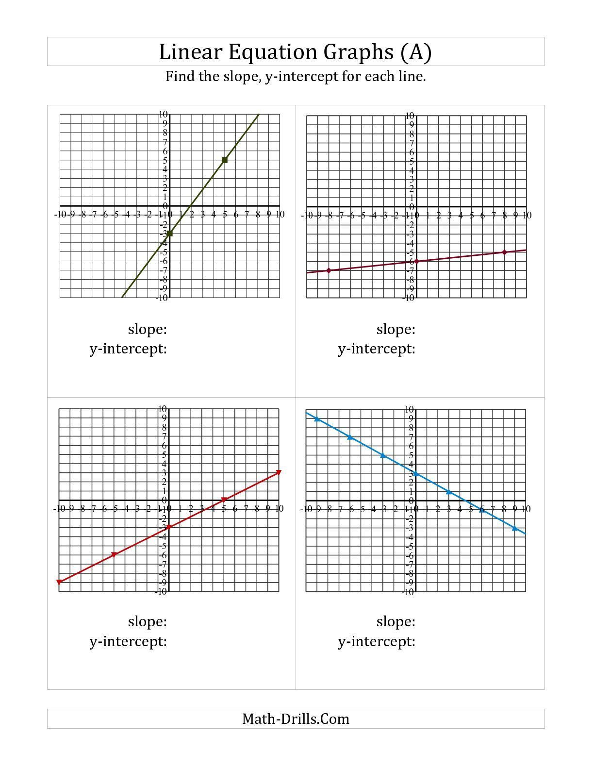 Linear Equations From Tables Worksheet Theme Library