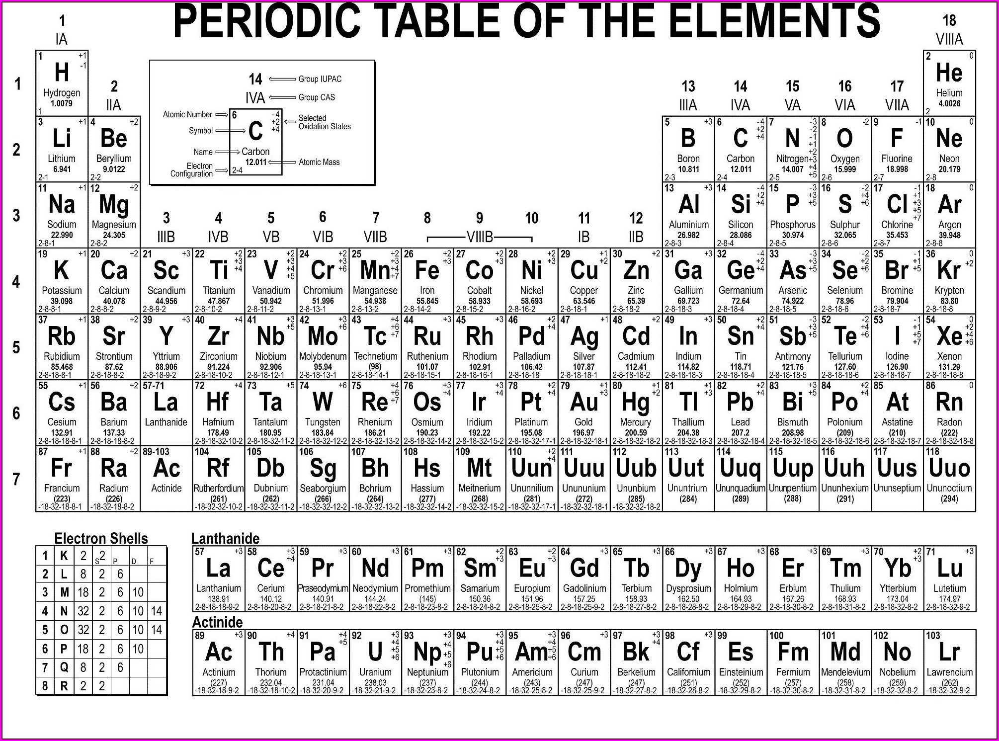 30 Martian Periodic Table Worksheet Answers