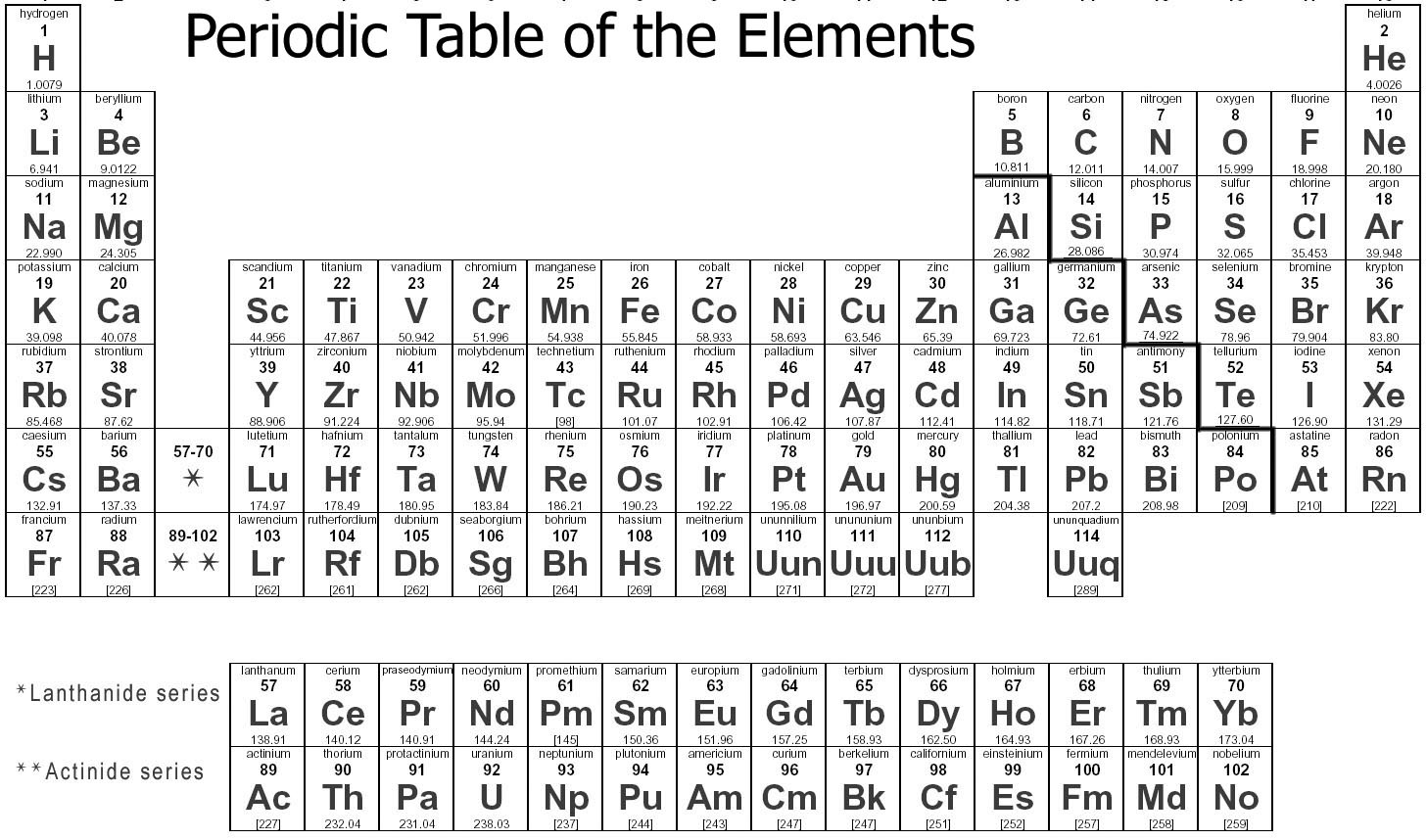 30 Periodic Table Chart Worksheet