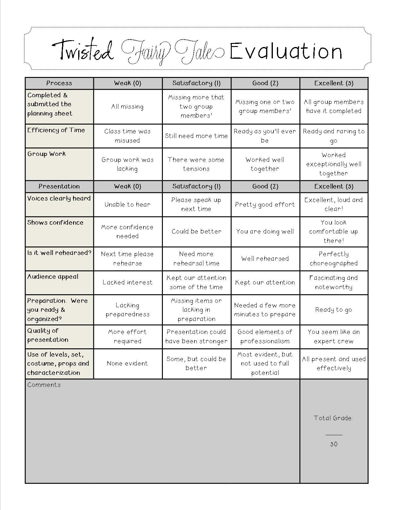 30 Drama Worksheets For Middle School