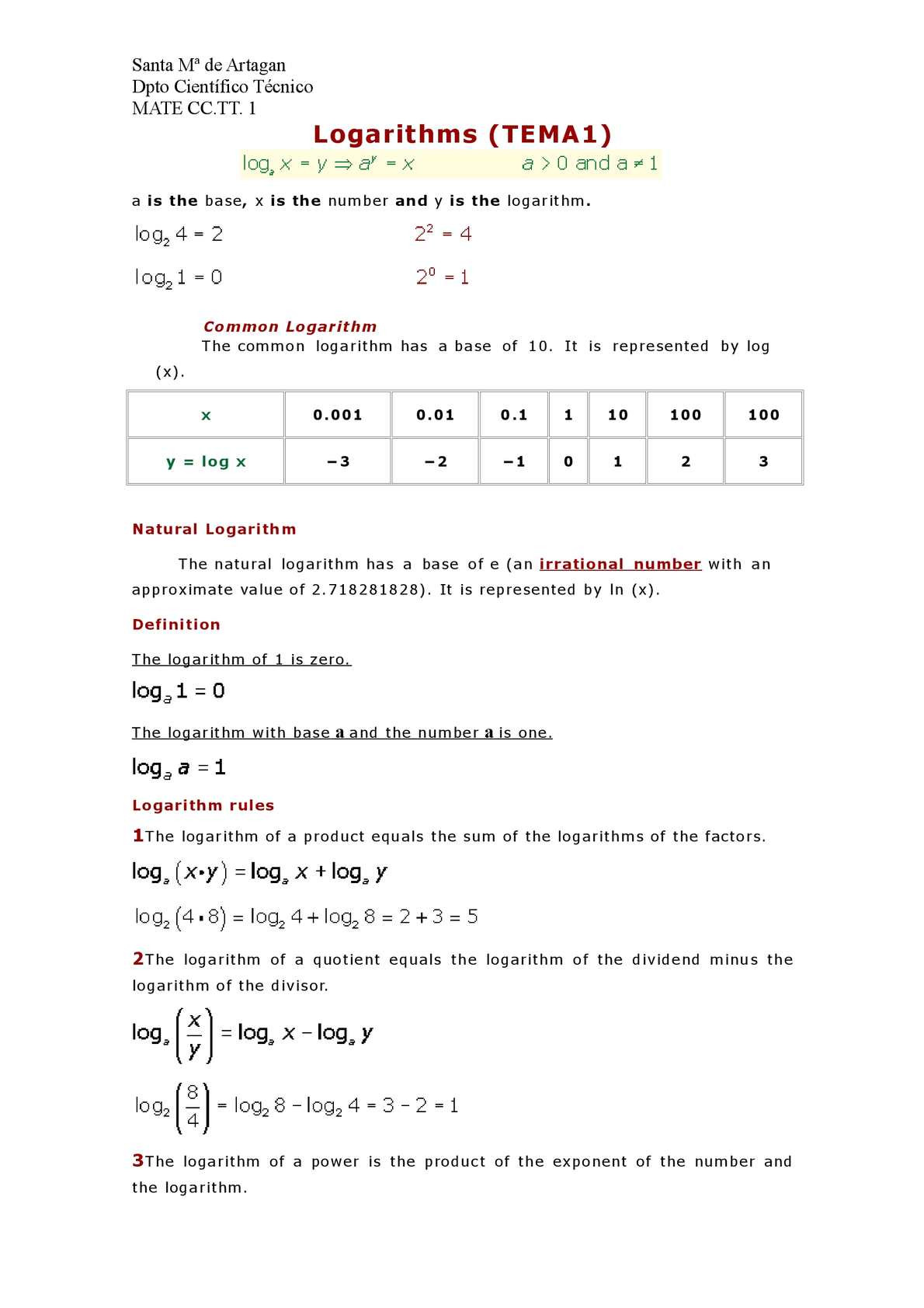 30 Exponents Product Rule Worksheet