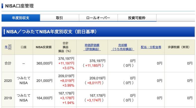 SBI証券口座管理画面