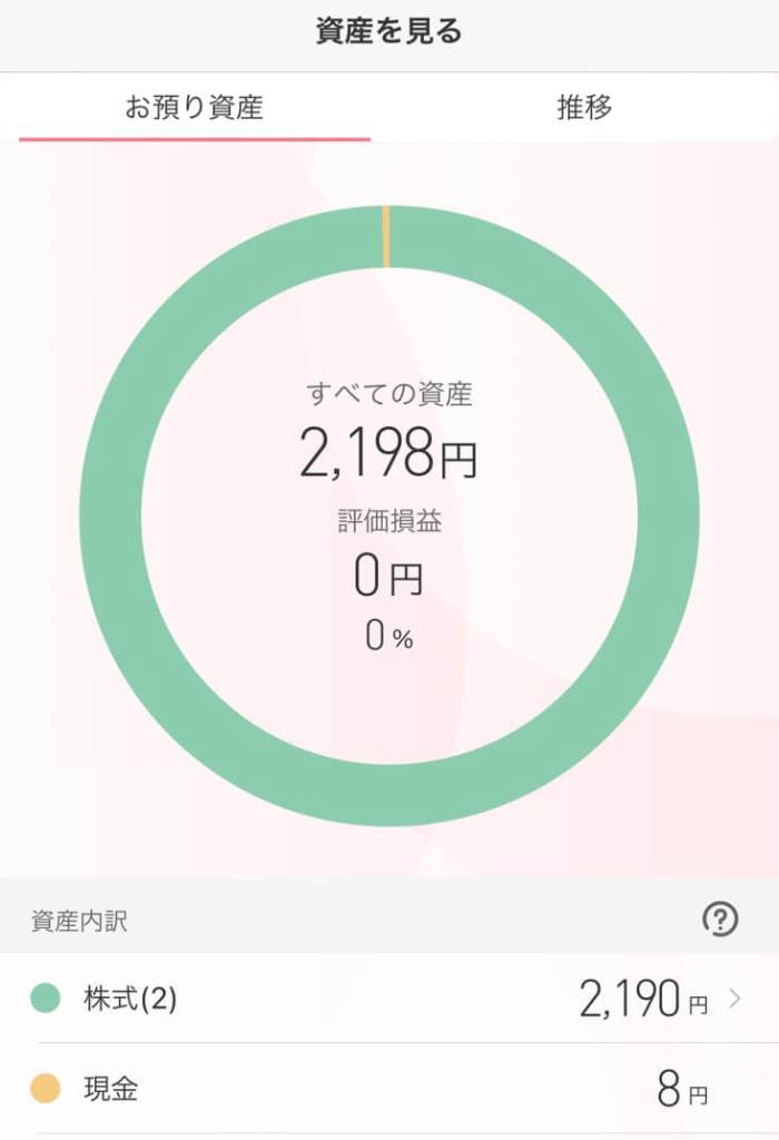 CONNECT証券