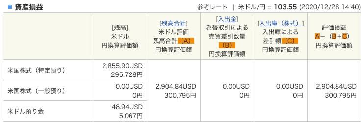 ※SBI証券外国株式管理画面