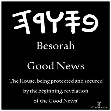 Ibriy = Hebrew-one from beyond