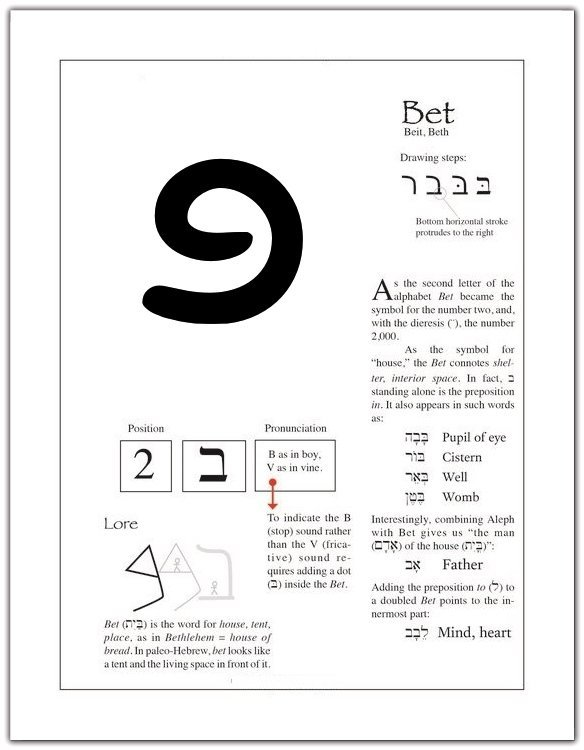 Ibriy = Hebrew-one from beyond