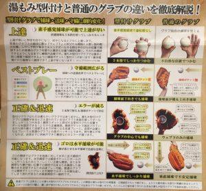 久保田スラッガー湯もみ型付け7