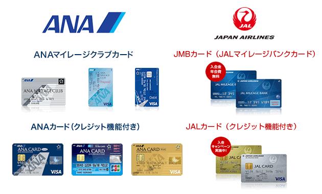 クレジットカード機能付き会員カード