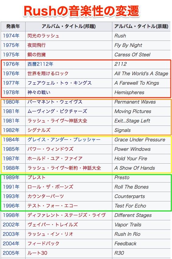 ラッシュ__カナダのバンド__-_Wikipedia.jpg