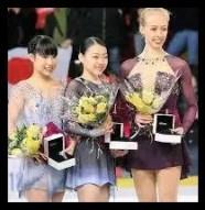 紀平梨花,女子フィギュア,スケート,優勝