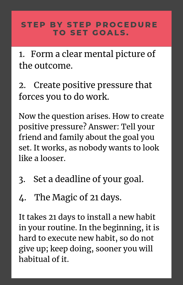 Step by step procedure to set goal.