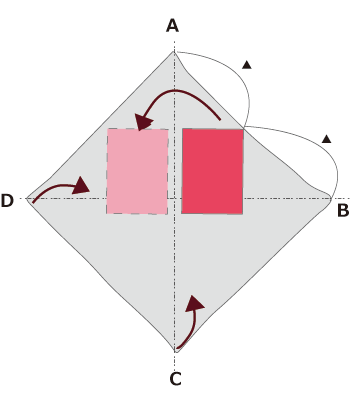 AとBの中心と包みたいモノの右角をあわせ、そこから包みたいものを左へ倒します。