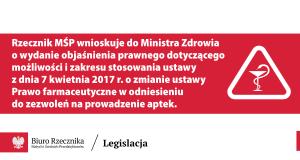 Informacja prasowa w sprawie wniosku Rzecznika do Ministra Zdrowia o wydanie objaśnień prawnych