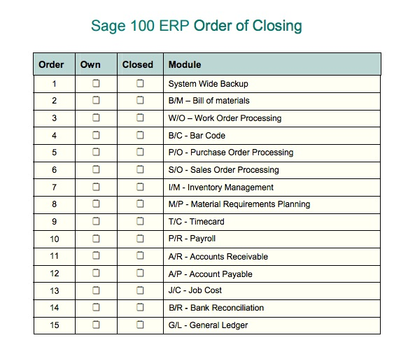 sage100_order_closing