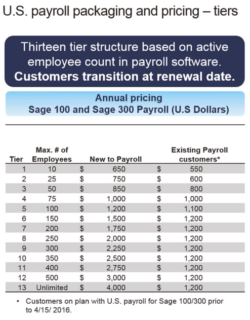 sage_100_payroll_tier_pricing