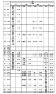 schedule3-4 0328_page_3