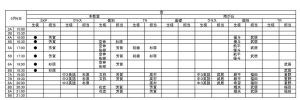 schedule5-1 0506_page_1