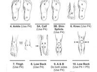 15 best images about TENS Unit on Pinterest | What's the ...