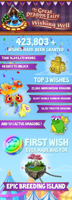 1000 Images About Dragonvale On Pinterest Dragon Islands And Hack Tool