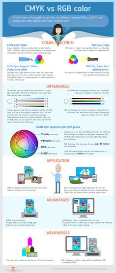 Pantone(r) Color Bridge(Tm) Cmyk Ec | DDP | Pinterest ...