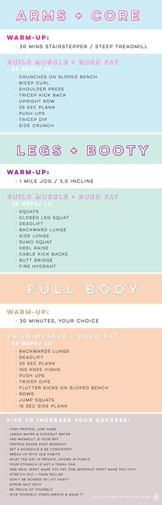Four-day Workout Routine | Heath & Fitness | Pinterest ...