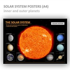 INNER PLANETS worksheets and presentation ( Solar System ...