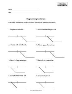 Sentence Diagramming Compound Subject And Verb