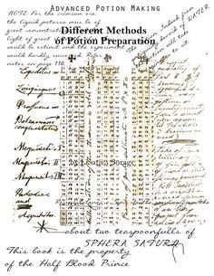 Advanced Potions Making Page 12 Hp Pinterest The O