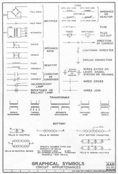 Schematic Symbols Chart | line diagrams and general electrical schematics they follow australian