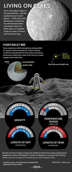 Uranus | Definitions, Sun and The o'jays