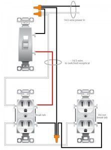 14 Two Gang Receptacles  double electrical outlet
