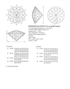A Ton of Free Faceting Diagrams http:wwwfacetdiagrams