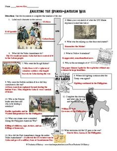 Graphic Organizers American Imperialism And Organizers On