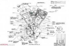 HarleyDavidson XLH Sportster 1974 electric diagram | motorcycle | Pinterest | Harley davidson
